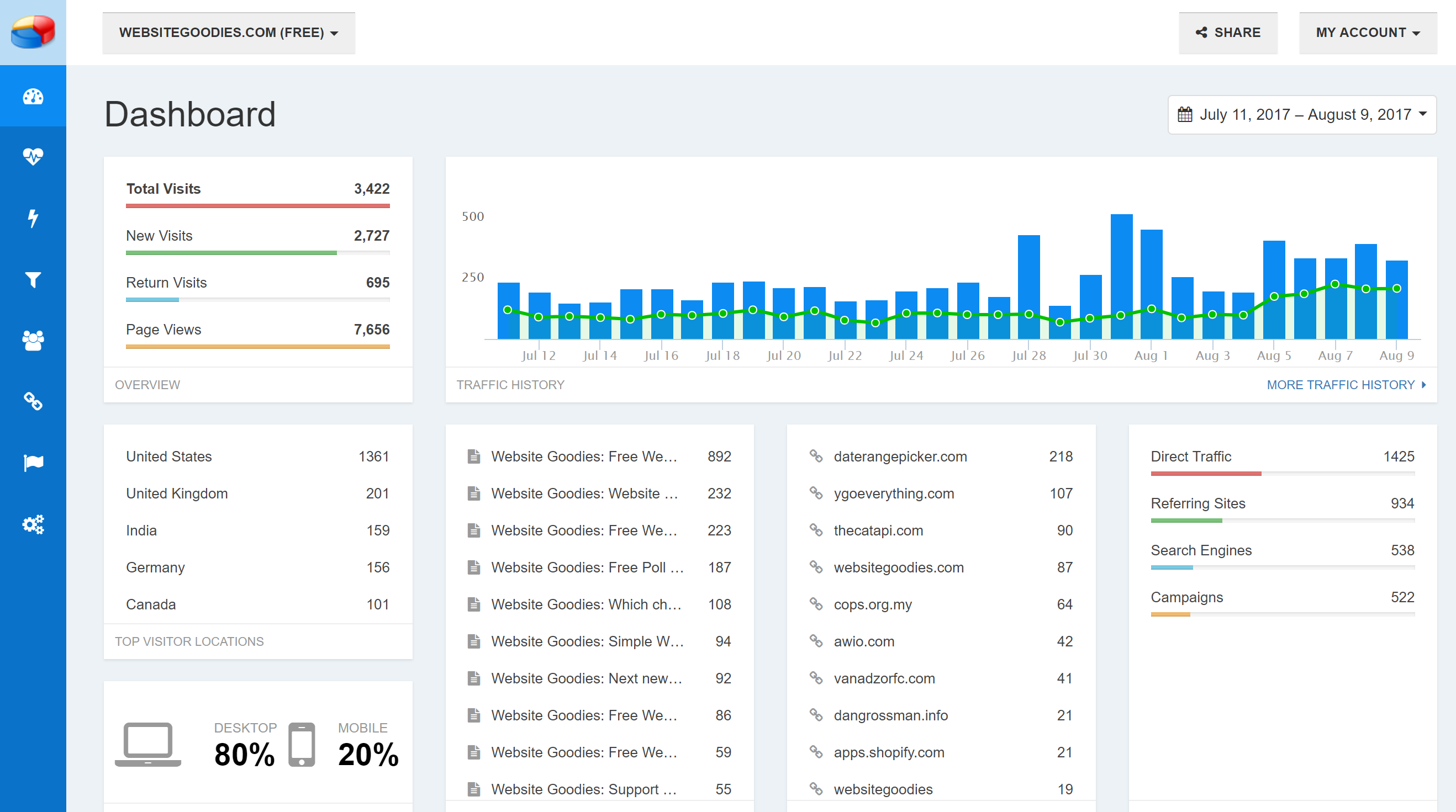 W3counter Free Web Stats And Website Widgets